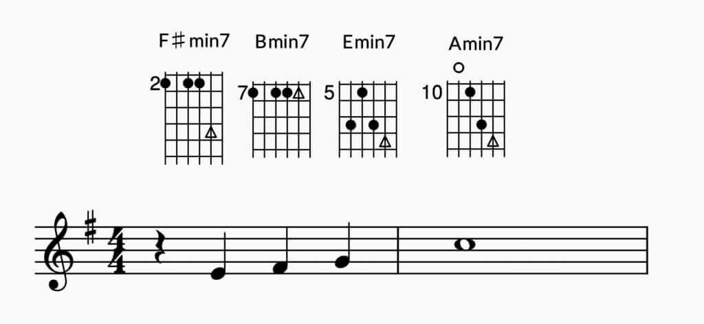 Our First variation using an F#minor7 chord